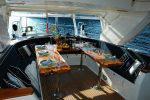 Διακοπές με σκάφος, μύθος και πραγματικότητα…